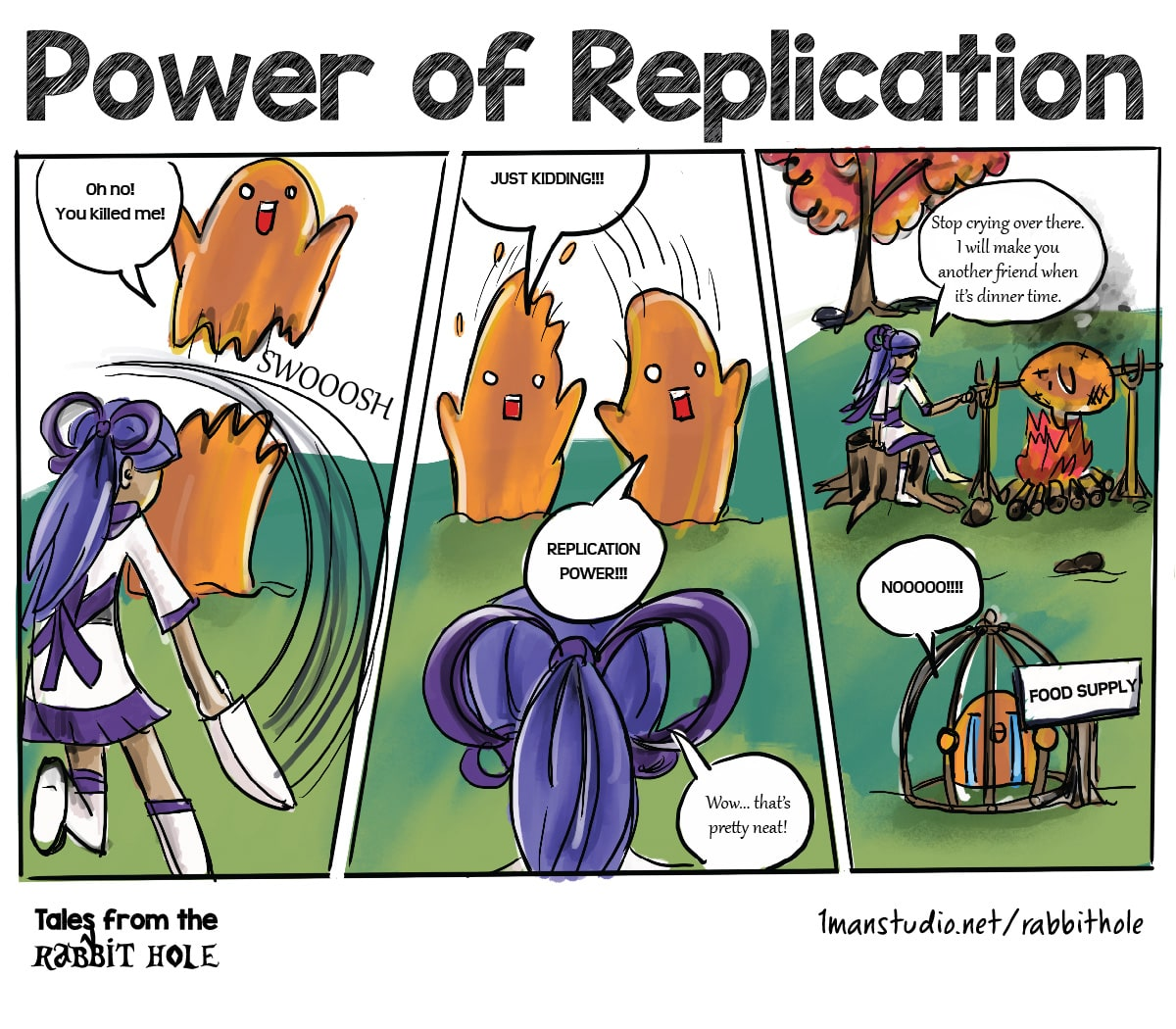 Replication Power - Tales from the Rabbit Hole