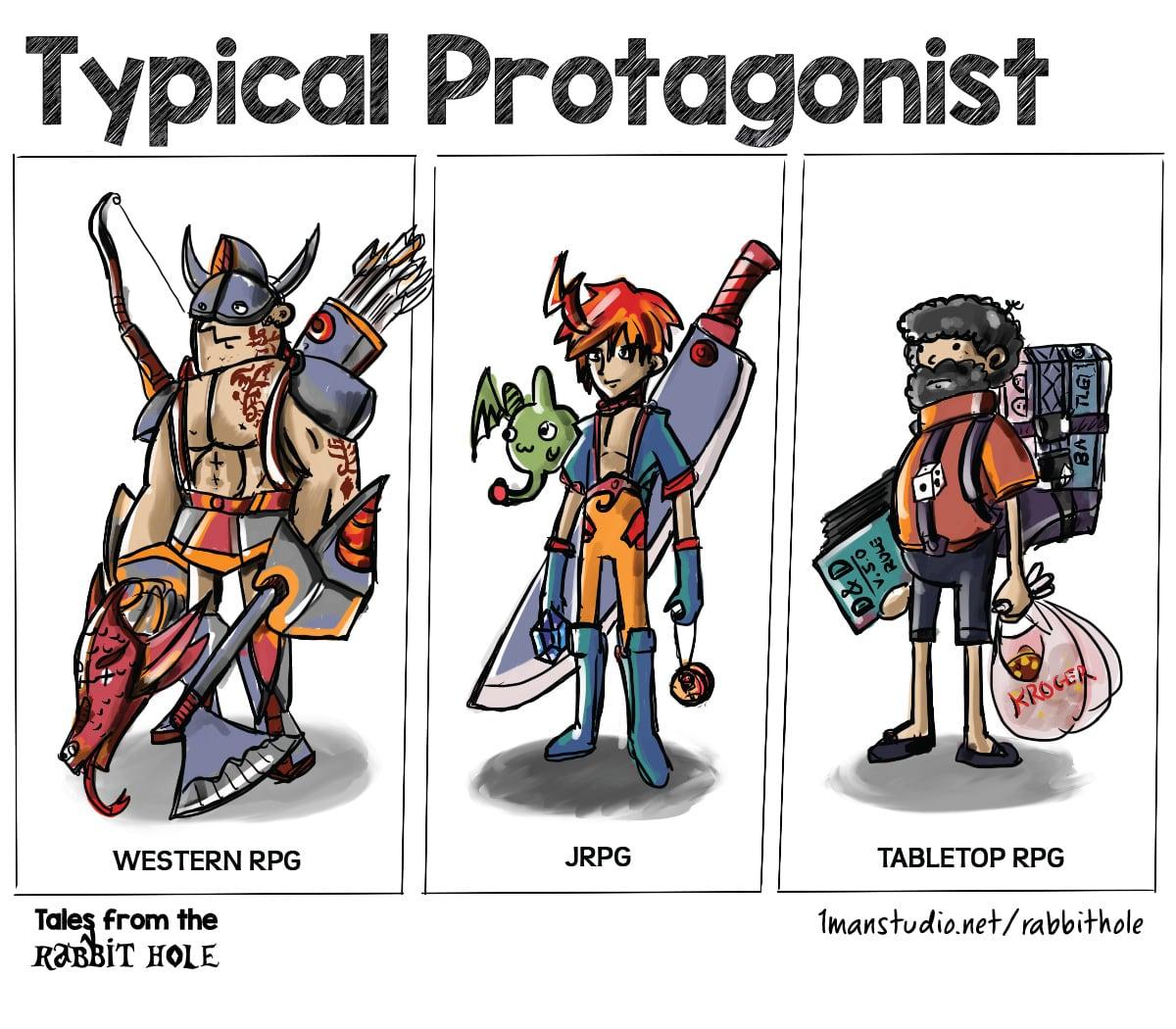 RPG Protagonists